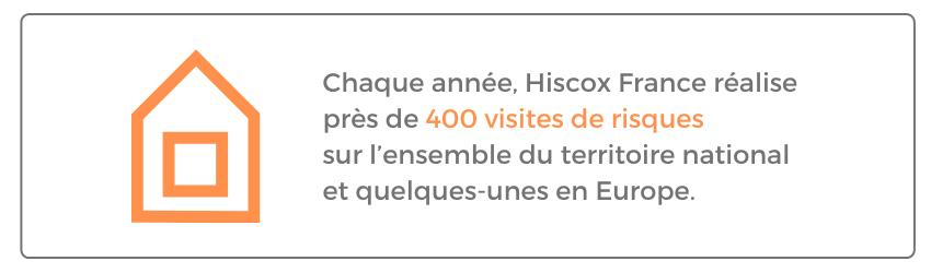 400 visites de risques réalisées par Hiscox France